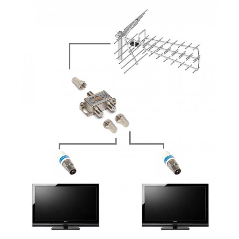 Red Eagle 1000+ DVB-T Antenne Ausenantenne