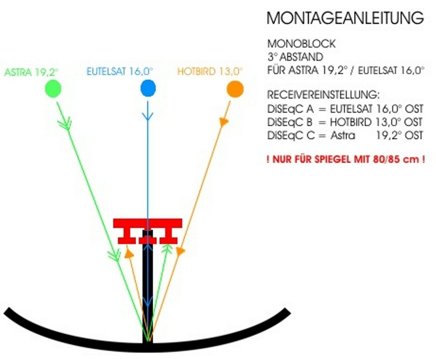Inverto Monoblock Single 3° Grad triplefeed LNB 3 Satellit 13°/ 16°/ 19.2°E