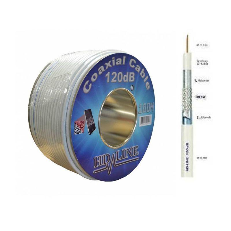 100m Koaxialkabel 4K Sat Koax Kabel Antennenkabel TV Koaxkabel UHD DIGITAL 120dB
